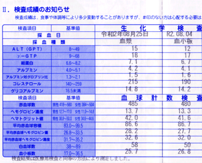 20200825BLOOD_result.png