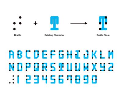 Braille-Neue03.png