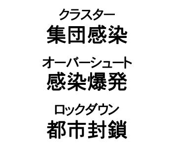 コロナ・カタカナ語02.png