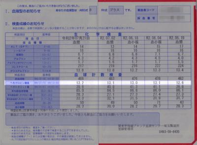 ヘモグロビン2020-01.png