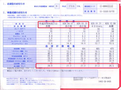 血液検査結果.png