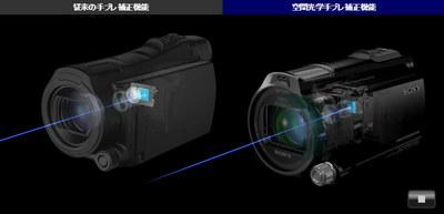 HDR-CX430V02.jpg