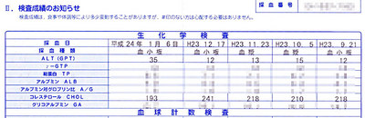blood_result120106.jpg