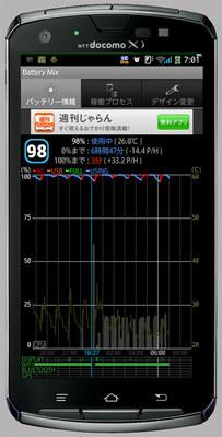 f-10d_charge01.jpg